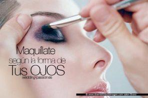 Maquillaje ojos, Maquíllate según la forma de tus ojos